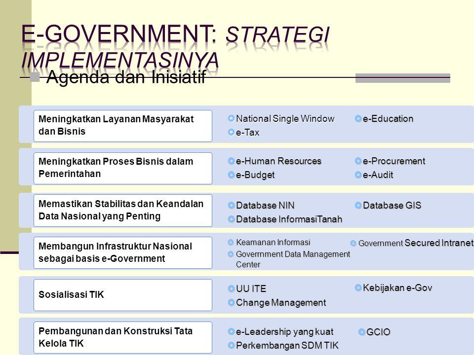 Agenda dan Inisiatif Meningkatkan Layanan Masyarakat dan Bisnis Meningkatkan Proses Bisnis dalam Pemerintahan Memastikan Stabilitas dan Keandalan Data