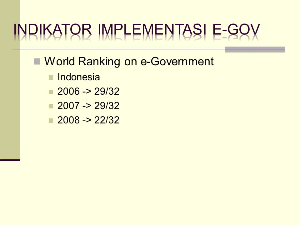 World Ranking on e-Government Indonesia 2006 -> 29/32 2007 -> 29/32 2008 -> 22/32
