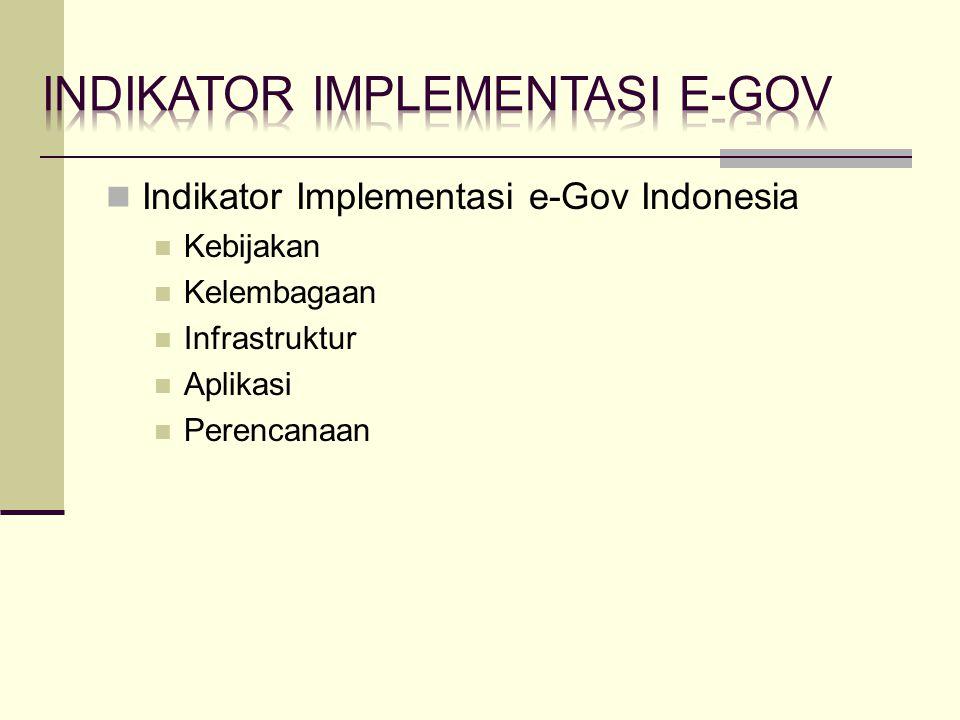 Indikator Implementasi e-Gov Indonesia Kebijakan Kelembagaan Infrastruktur Aplikasi Perencanaan