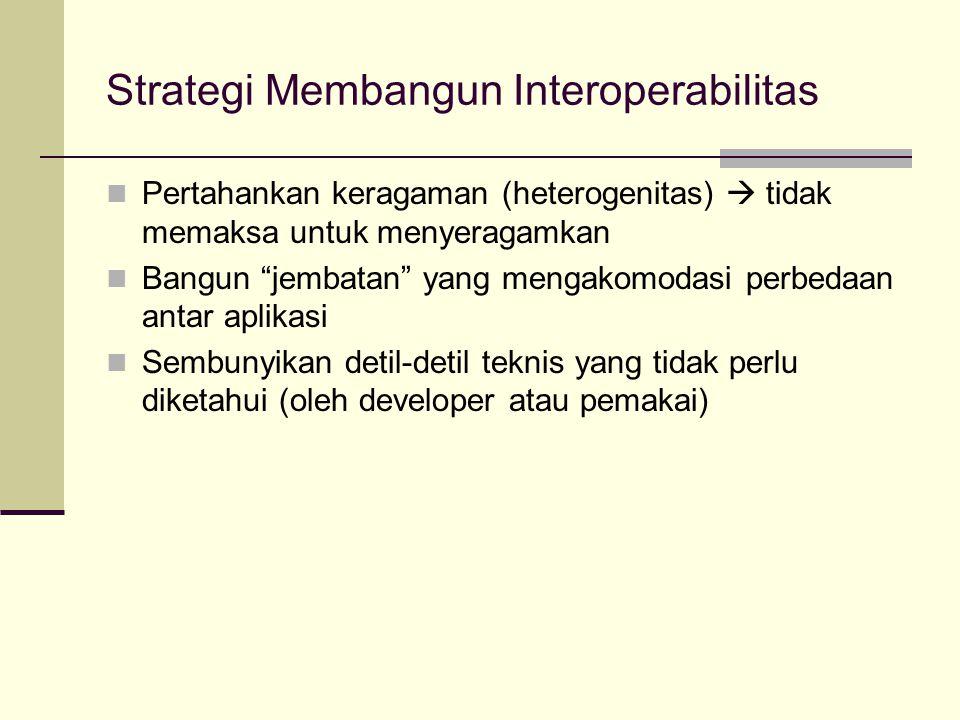 """Strategi Membangun Interoperabilitas Pertahankan keragaman (heterogenitas)  tidak memaksa untuk menyeragamkan Bangun """"jembatan"""" yang mengakomodasi pe"""