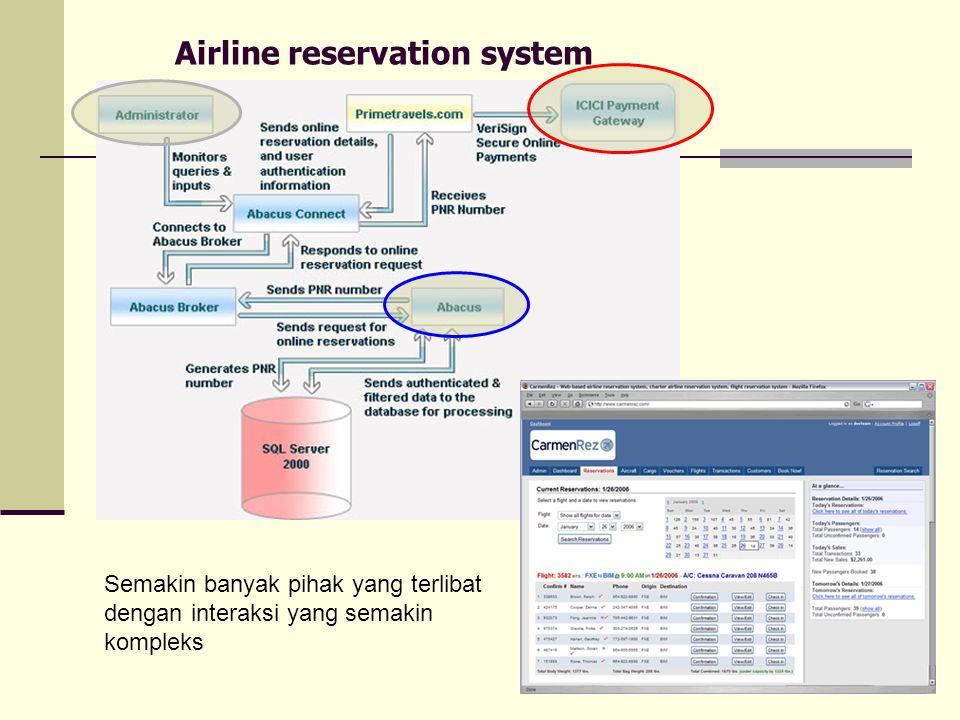 Airline reservation system Semakin banyak pihak yang terlibat dengan interaksi yang semakin kompleks