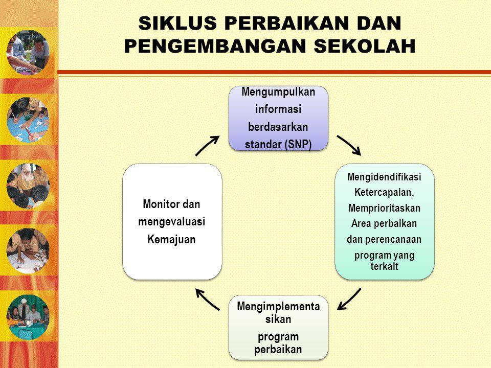 Mengumpulkan informasi berdasarkan standar (SNP) Mengidendifikasi Ketercapaian, Memprioritaskan Area perbaikan dan perencanaan program yang terkait Me