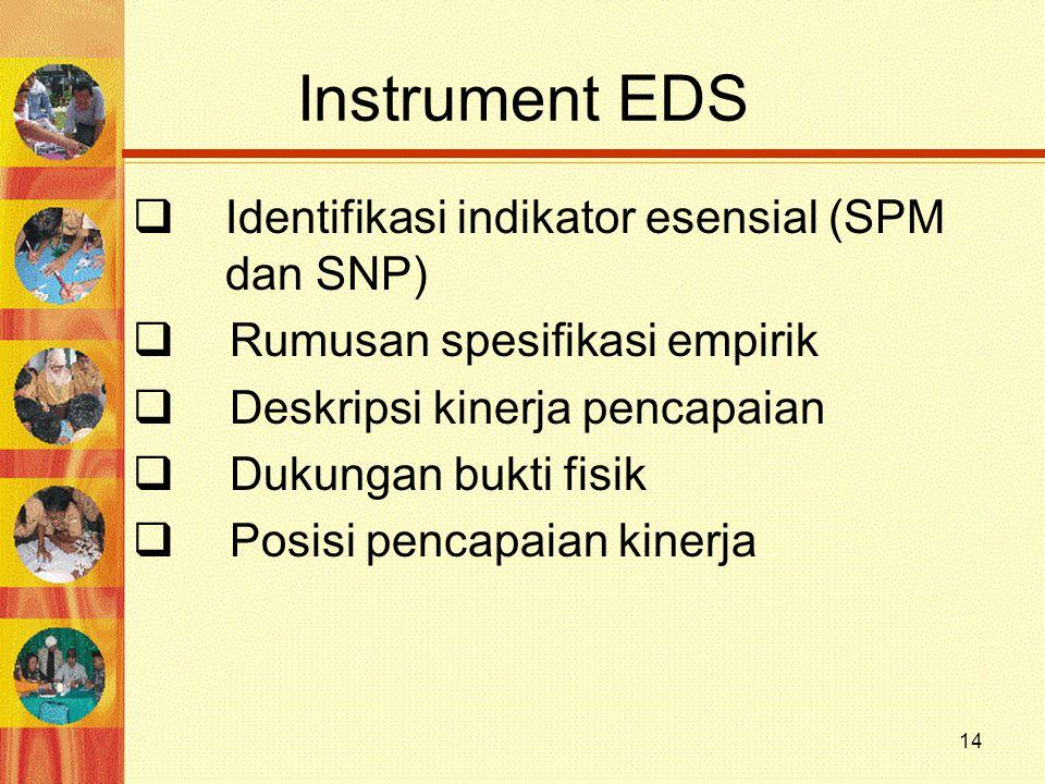Instrument EDS  Identifikasi indikator esensial (SPM dan SNP)  Rumusan spesifikasi empirik  Deskripsi kinerja pencapaian  Dukungan bukti fisik  P