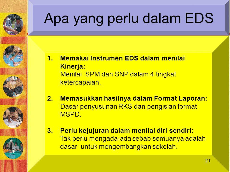 Apa yang perlu dalam EDS 1.Memakai Instrumen EDS dalam menilai Kinerja: Menilai SPM dan SNP dalam 4 tingkat ketercapaian. 2.Memasukkan hasilnya dalam