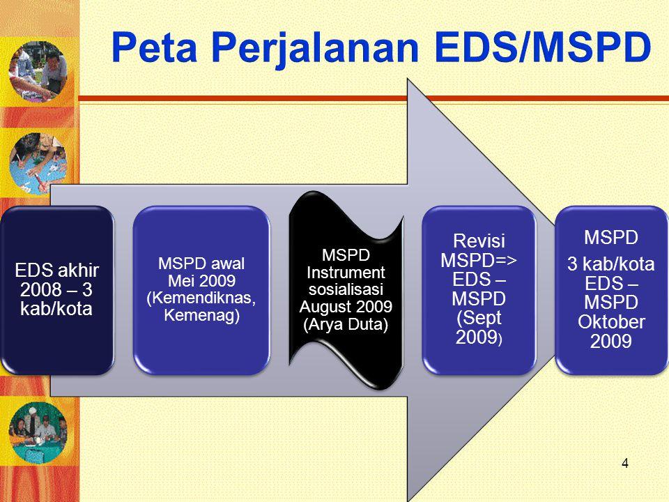 EDS akhir 2008 – 3 kab/kota MSPD awal Mei 2009 (Kemendiknas, Kemenag) MSPD Instrument sosialisasi August 2009 (Arya Duta) Revisi MSPD=> EDS – MSPD (Se
