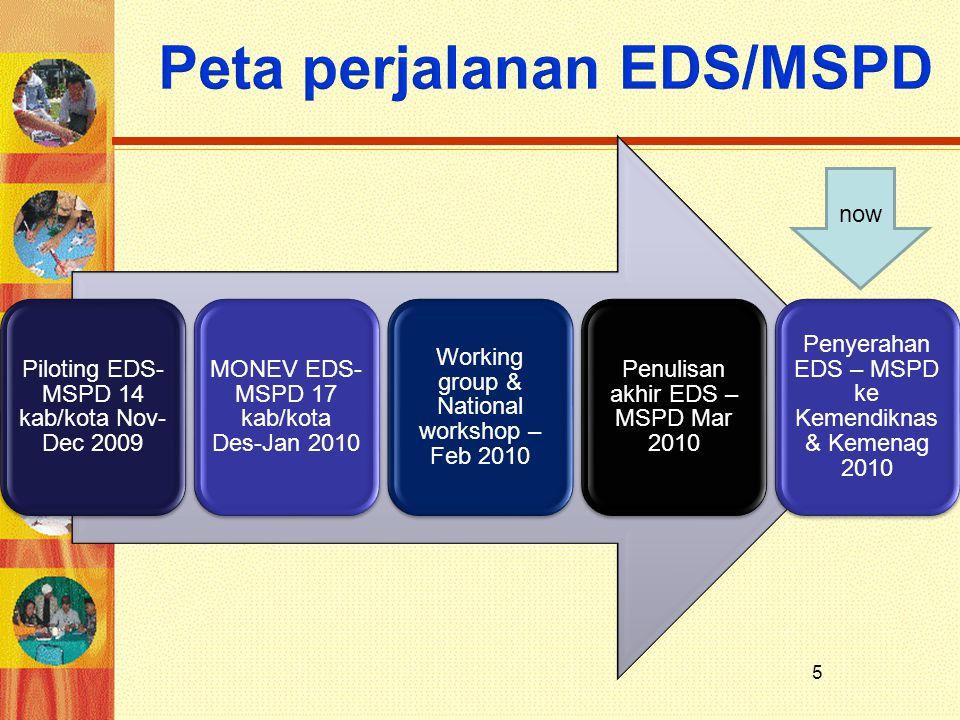 KONSEP EDS EDS adalah proses evaluasi diri sekolah yang bersifat internal yang melibatkan pemangku kepentingan untuk melihat kinerja sekolah berdasarkan SPM dan SNP yang hasilnya dipakai sebagai dasar Penyusunan RKS dan sebagai masukan bagi perencanaan investasi pendidikan tingkat kab/kota.