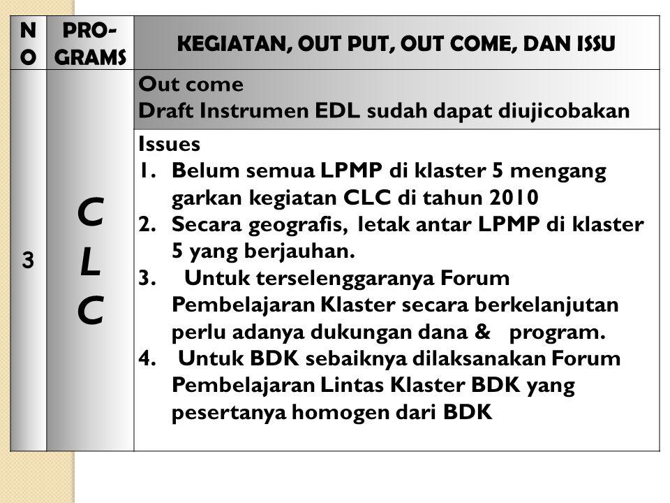 NONO PRO- GRAMS KEGIATAN, OUT PUT, OUT COME, DAN ISSU 3 CLCCLC Out come Draft Instrumen EDL sudah dapat diujicobakan Issues 1.Belum semua LPMP di klaster 5 mengang garkan kegiatan CLC di tahun 2010 2.Secara geografis, letak antar LPMP di klaster 5 yang berjauhan.
