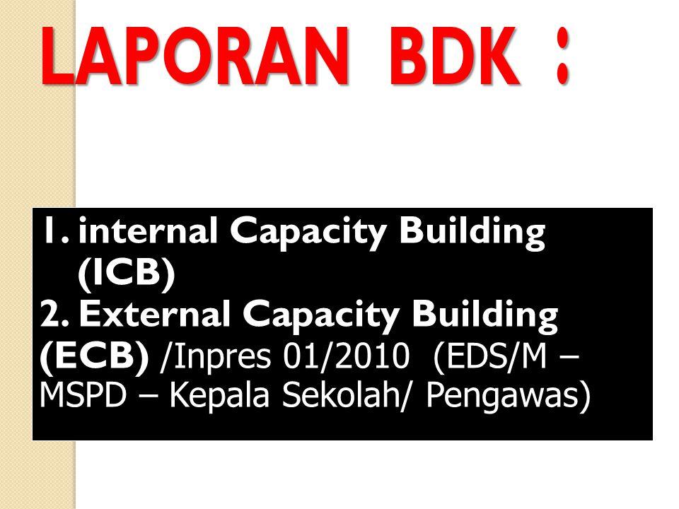 LAPORAN BDK : LAPORAN BDK : 1. internal Capacity Building (ICB) 2.