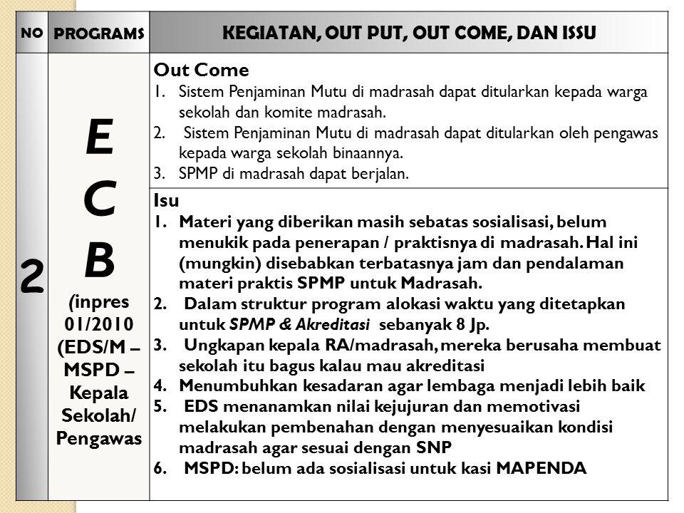 NO PROGRAMS KEGIATAN, OUT PUT, OUT COME, DAN ISSU 2 E C B (inpres 01/2010 (EDS/M – MSPD – Kepala Sekolah/ Pengawas Out Come 1.Sistem Penjaminan Mutu di madrasah dapat ditularkan kepada warga sekolah dan komite madrasah.