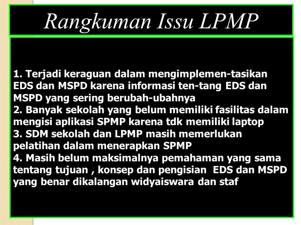 Rangkuman Issu LPMP 1.