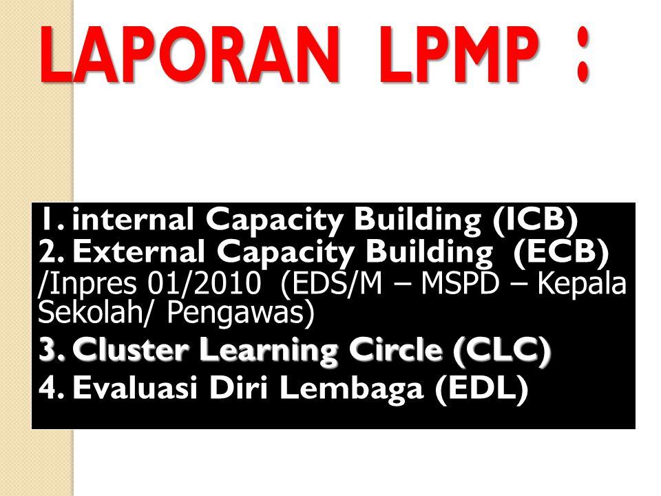 LAPORAN LPMP : LAPORAN LPMP : 1. internal Capacity Building (ICB) 2.