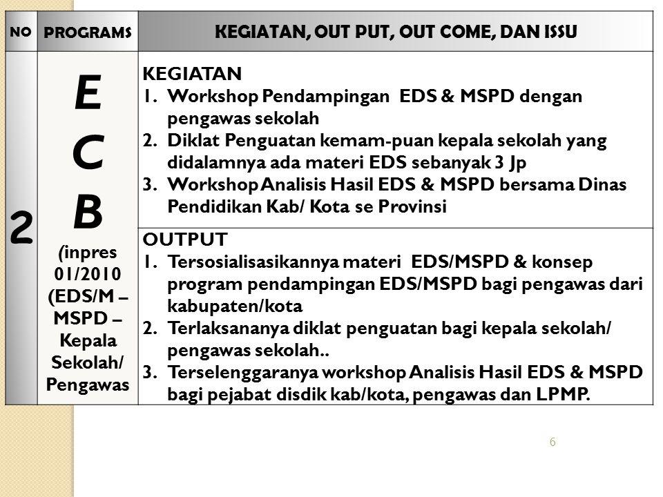 NO PROGRAMS KEGIATAN, OUT PUT, OUT COME, DAN ISSU 2 E C B (inpres 01/2010 (EDS/M – MSPD – Kepala Sekolah/ Pengawas KEGIATAN 1.Workshop Pendampingan EDS & MSPD dengan pengawas sekolah 2.Diklat Penguatan kemam-puan kepala sekolah yang didalamnya ada materi EDS sebanyak 3 Jp 3.Workshop Analisis Hasil EDS & MSPD bersama Dinas Pendidikan Kab/ Kota se Provinsi OUTPUT 1.Tersosialisasikannya materi EDS/MSPD & konsep program pendampingan EDS/MSPD bagi pengawas dari kabupaten/kota 2.Terlaksananya diklat penguatan bagi kepala sekolah/ pengawas sekolah..