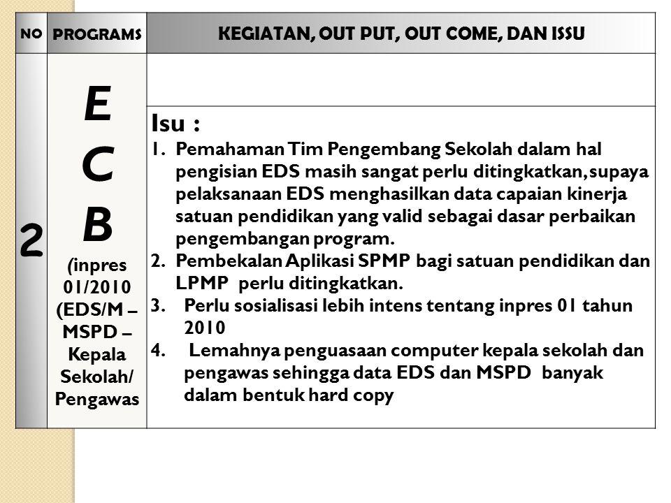 NO PROGRAMS KEGIATAN, OUT PUT, OUT COME, DAN ISSU 2 E C B (inpres 01/2010 (EDS/M – MSPD – Kepala Sekolah/ Pengawas Isu : 1.Pemahaman Tim Pengembang Sekolah dalam hal pengisian EDS masih sangat perlu ditingkatkan, supaya pelaksanaan EDS menghasilkan data capaian kinerja satuan pendidikan yang valid sebagai dasar perbaikan pengembangan program.