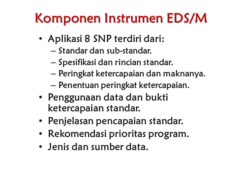 Komponen Instrumen EDS/M Aplikasi 8 SNP terdiri dari: – Standar dan sub-standar. – Spesifikasi dan rincian standar. – Peringkat ketercapaian dan makna