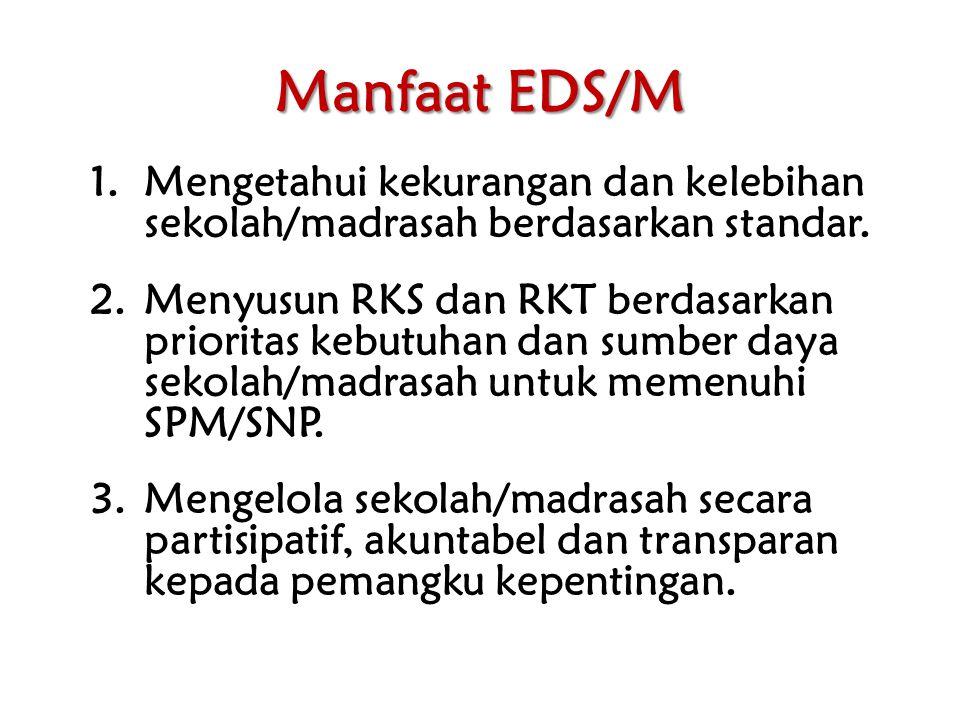 Manfaat EDS/M 1.Mengetahui kekurangan dan kelebihan sekolah/madrasah berdasarkan standar. 2.Menyusun RKS dan RKT berdasarkan prioritas kebutuhan dan s