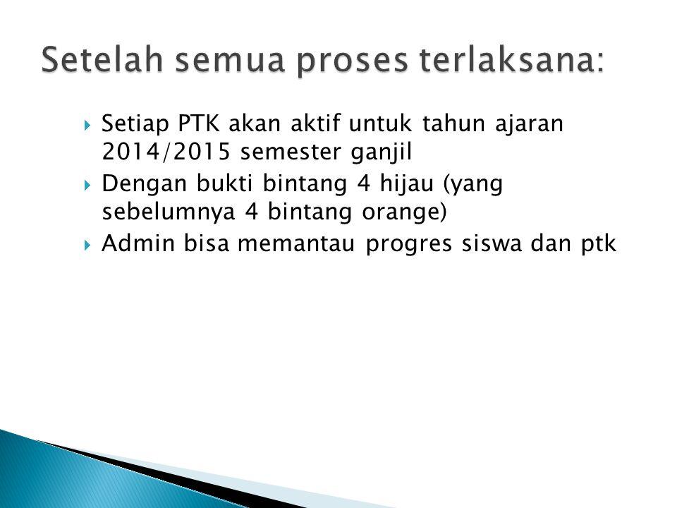  Setiap PTK akan aktif untuk tahun ajaran 2014/2015 semester ganjil  Dengan bukti bintang 4 hijau (yang sebelumnya 4 bintang orange)  Admin bisa me