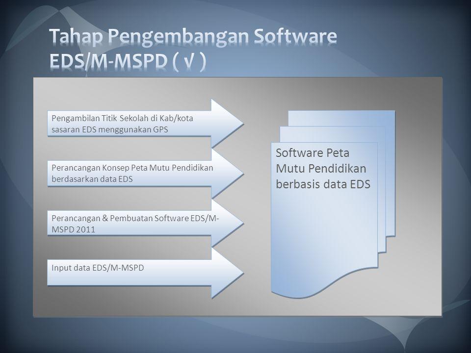 Laporan EDS Standar Isi, PTK standar proses, dan SKL berbasis software Bimbingan Teknik implementasi EDS/M - MSPD Laporan EDS Standar Sarpras, Pengelolaan, Pembiayaan dan Penilaian berbasis software Draft MSPD 8 standar Workshop implementasi EDS/M-MSPD ke-1 (WS-1) di Titik Binaan (4-13 sekolah) selama 2 hari (20 JP) - Reviu hasil OJL 2 -RKS -Laporan EDS 8 SNP -Laporan MSPD 8 SNP -Draft agregasi OJL ke-1 Pasca Diklat EDS/M- MSPD KS  SK TPS  Sosialisasi EDS  Laporan EDS Standar Isi, Proses, SKL dan PTK berbasis software OJL ke-2 selama 10-12 hari pasca WS 1 Workshop Implementasi EDS/M-MSPD ke-2 (WS-2) di Titik Binaan selama 2 hari (20JP) (X)