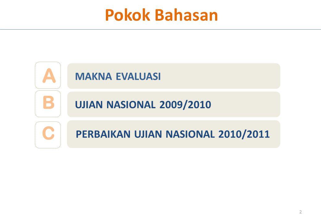 MAKNA EVALUASI A Pokok Bahasan B C UJIAN NASIONAL 2009/2010 PERBAIKAN UJIAN NASIONAL 2010/2011 2