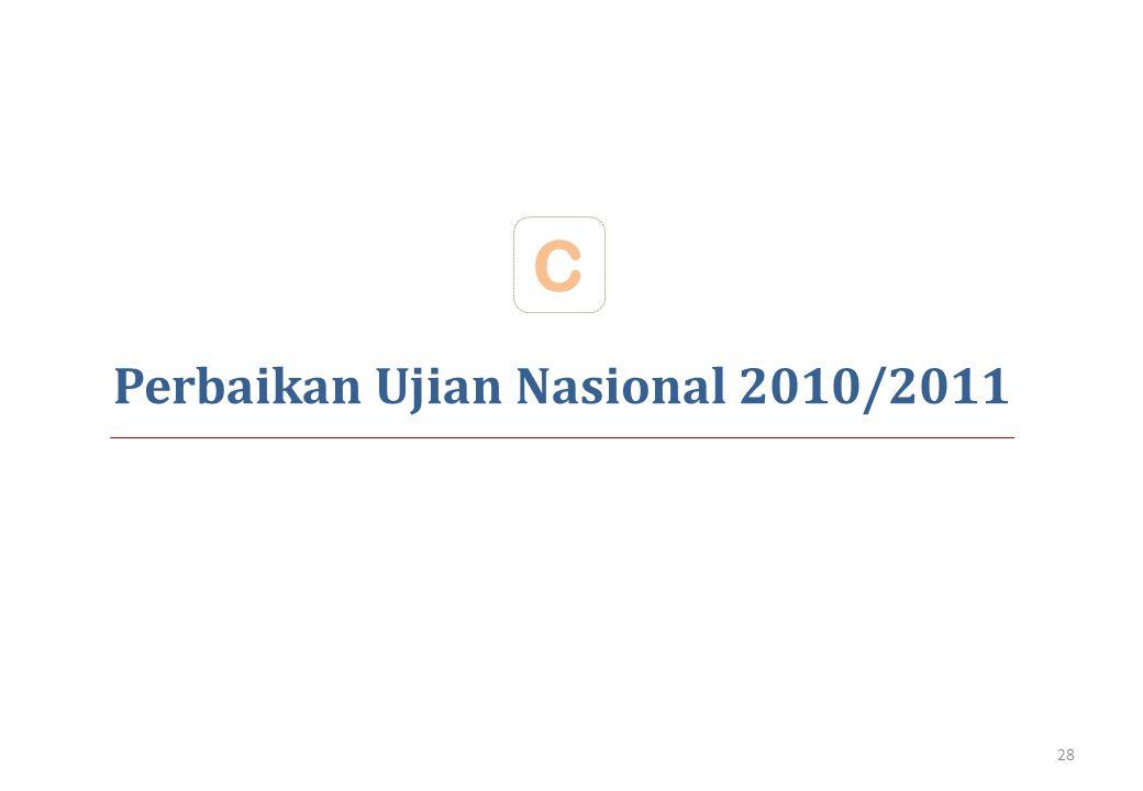 Perbaikan Ujian Nasional 2010/2011 C 28