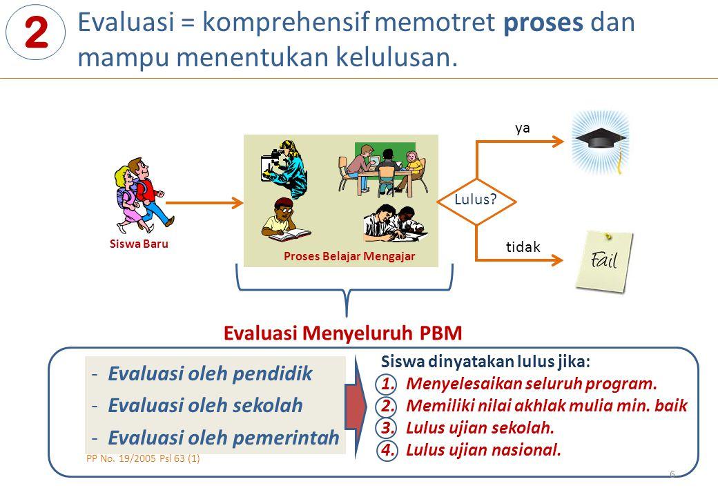 Evaluasi = komprehensif memotret proses dan mampu menentukan kelulusan.