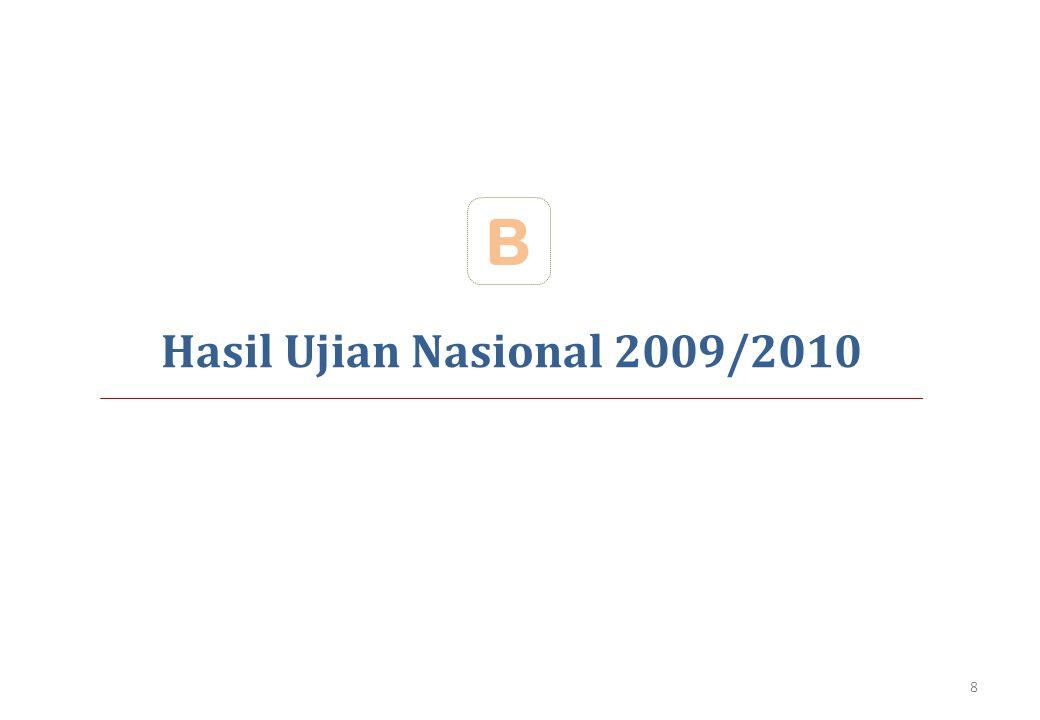 ...semangat perbaikan UN 2010/2011 tidak untuk meningkatkan persentase lulusan namun harus bisa menjawab persoalan yang lain (multy objectives)...