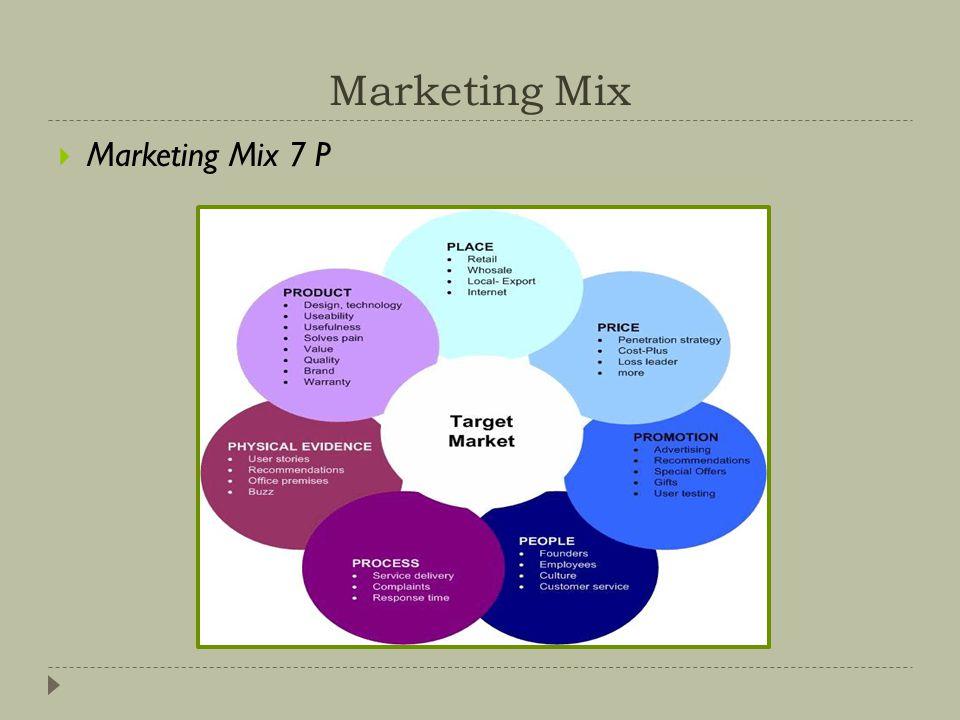Marketing Mix  Marketing Mix 7 P