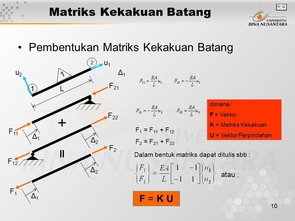 10 Matriks Kekakuan Batang Pembentukan Matriks Kekakuan Batang u1u1 u2u2 F 12 Δ1Δ1 L F 21 F 22 F 11 Δ1Δ1 Δ2Δ2 Δ2Δ2 Δ1Δ1 2 1 1 F2F2 F1F1 F 1 = F 11 + F