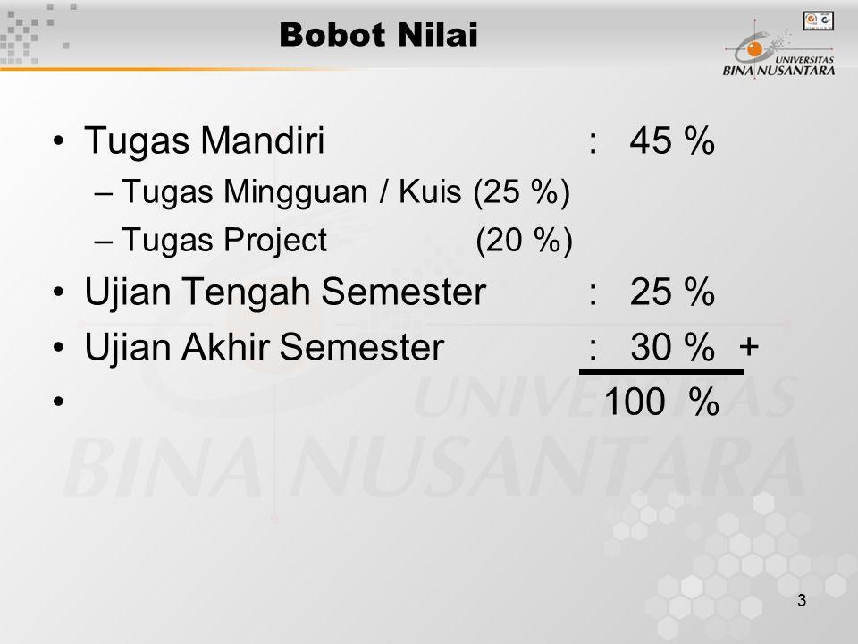 3 Bobot Nilai Tugas Mandiri : 45 % –Tugas Mingguan / Kuis (25 %) –Tugas Project (20 %) Ujian Tengah Semester : 25 % Ujian Akhir Semester : 30 % + 100