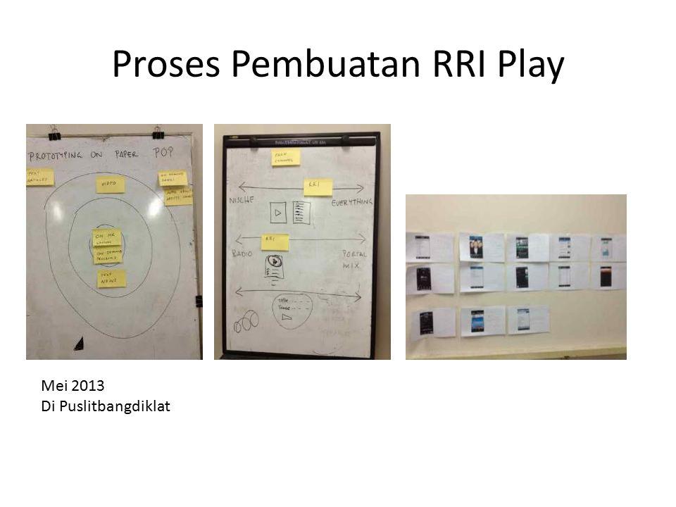 Proses Pembuatan RRI Play Mei 2013 Di Puslitbangdiklat