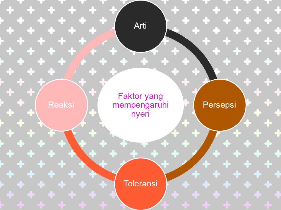 Faktor yang mempengaruhi nyeri ArtiPersepsiToleransiReaksi