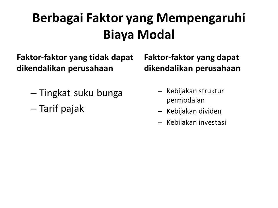 Berbagai Faktor yang Mempengaruhi Biaya Modal Faktor-faktor yang tidak dapat dikendalikan perusahaan – Tingkat suku bunga – Tarif pajak Faktor-faktor