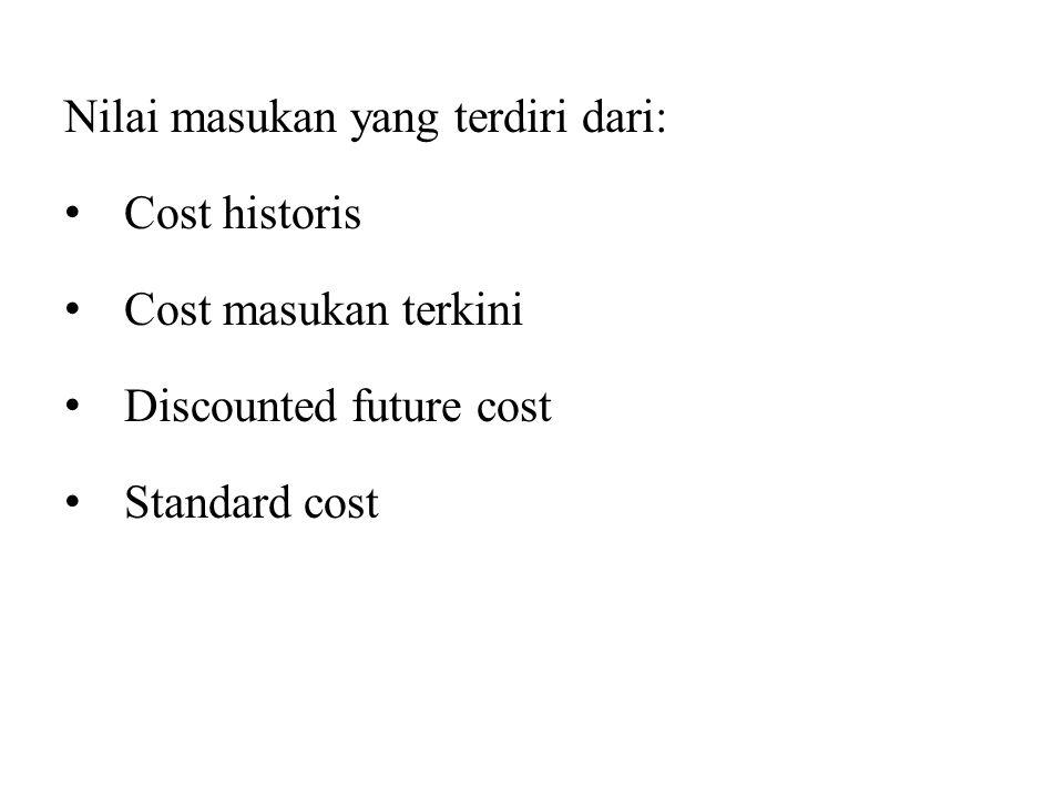 Nilai masukan yang terdiri dari: Cost historis Cost masukan terkini Discounted future cost Standard cost