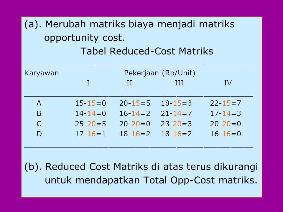 (a). Merubah matriks biaya menjadi matriks opportunity cost. Tabel Reduced-Cost Matriks ___________________________________________________ Karyawan P