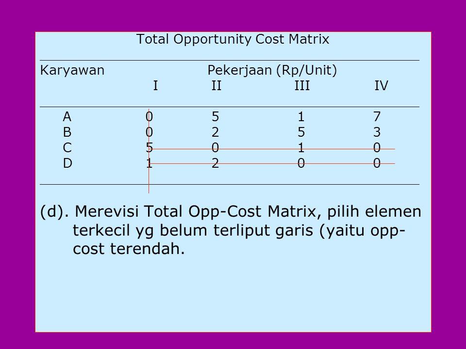 Total Opportunity Cost Matrix ______________________________________________ Karyawan Pekerjaan (Rp/Unit) I II III IV ______________________________________________ A 0 5 1 7 B 0 2 5 3 C 5 0 1 0 D 1 2 0 0 ______________________________________________ (d).