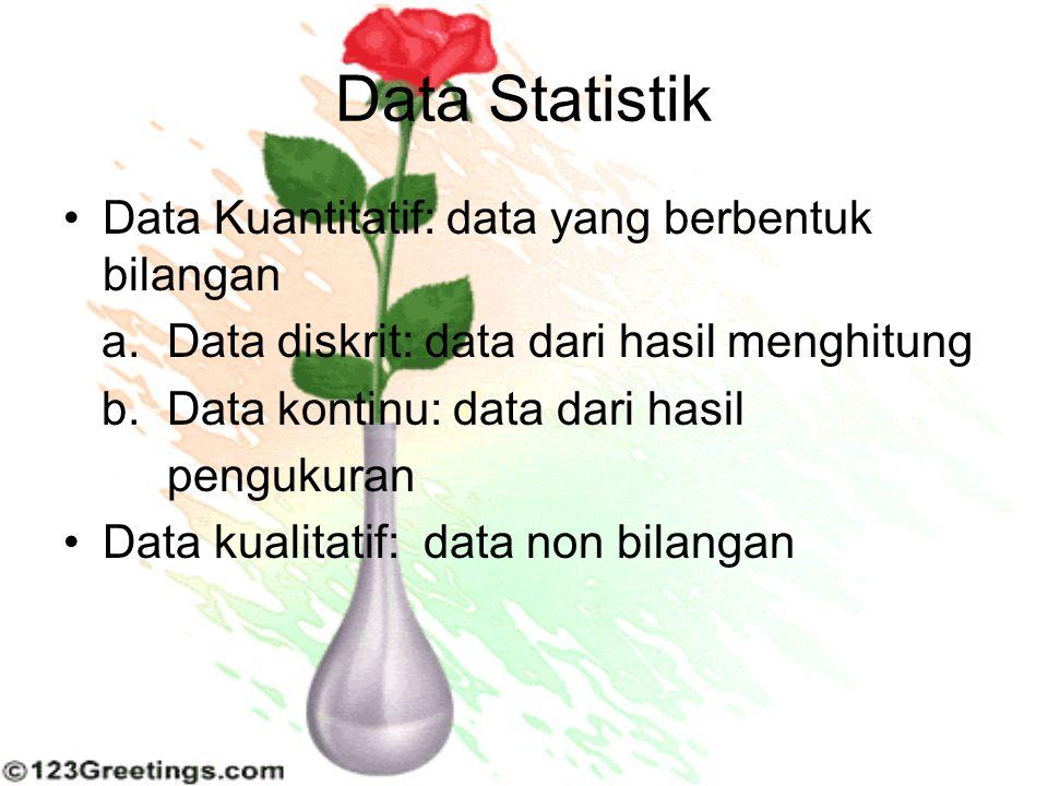 Data Statistik Data Kuantitatif: data yang berbentuk bilangan a. Data diskrit: data dari hasil menghitung b. Data kontinu: data dari hasil pengukuran