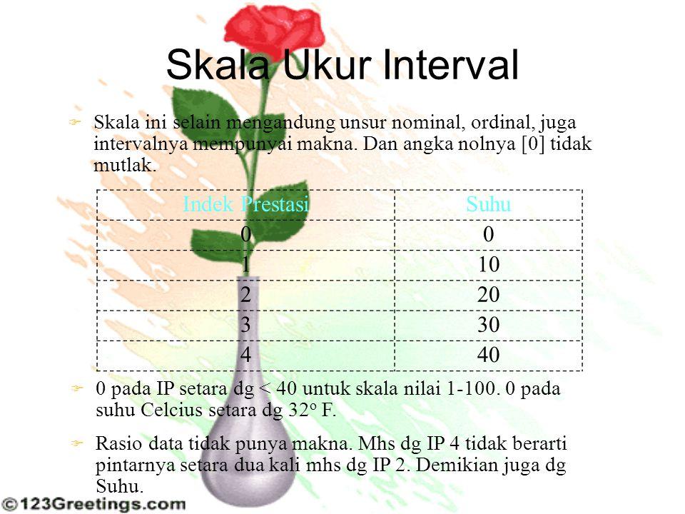  Skala ini selain mengandung unsur nominal, ordinal, juga intervalnya mempunyai makna. Dan angka nolnya [0] tidak mutlak. Indek PrestasiSuhu 00 110 2