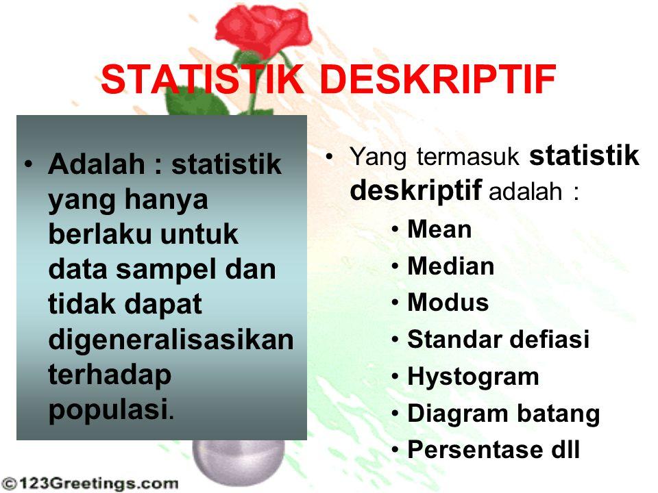 STATISTIK DESKRIPTIF Adalah : statistik yang hanya berlaku untuk data sampel dan tidak dapat digeneralisasikan terhadap populasi. Yang termasuk statis