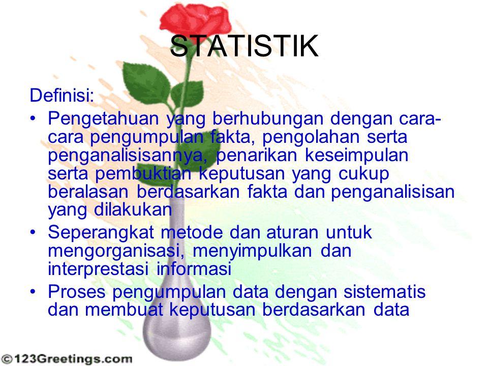 STATISTIK Definisi: Pengetahuan yang berhubungan dengan cara- cara pengumpulan fakta, pengolahan serta penganalisisannya, penarikan keseimpulan serta