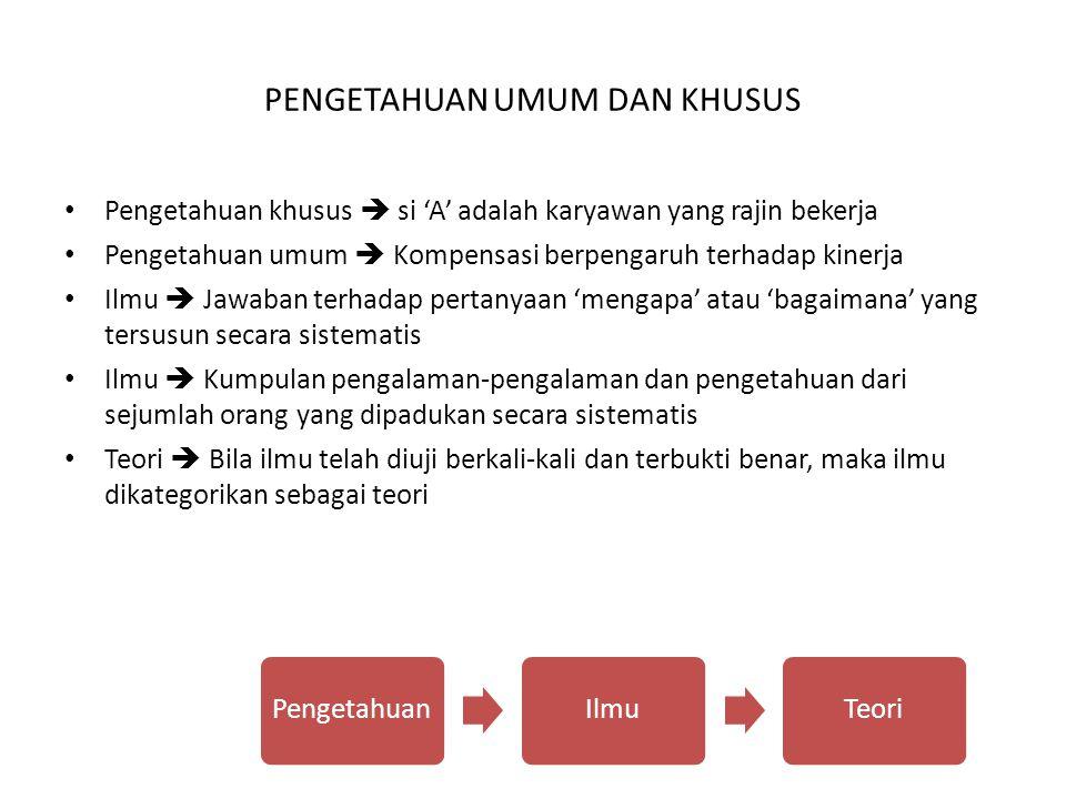 OPERASI DAN FUNGSI PERUSAHAAN HENRY FAYOL