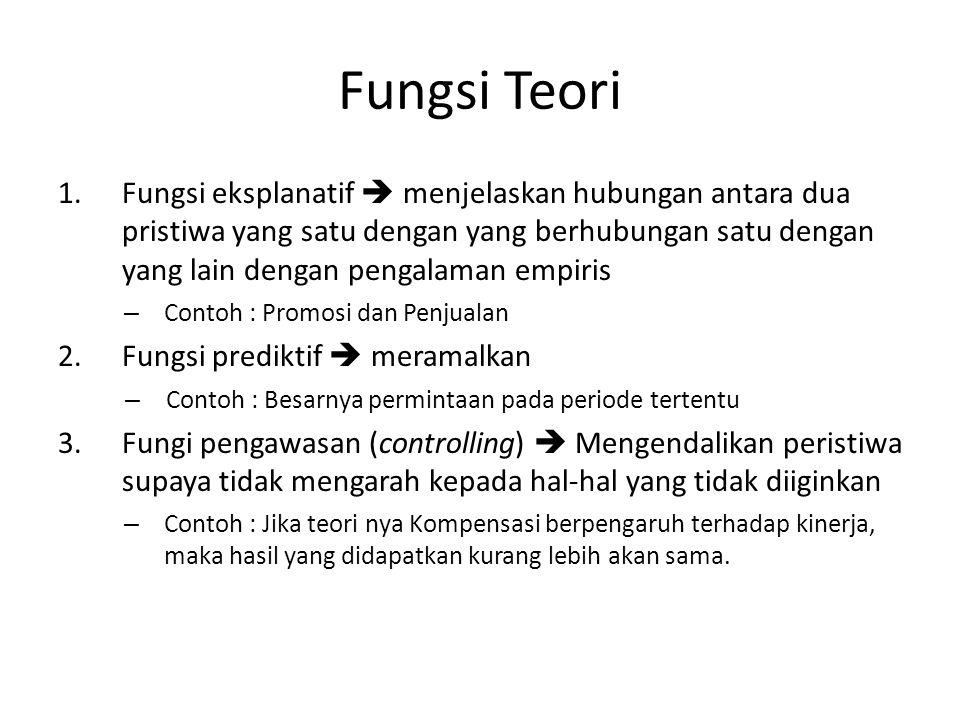 Fungsi Teori 1.Fungsi eksplanatif  menjelaskan hubungan antara dua pristiwa yang satu dengan yang berhubungan satu dengan yang lain dengan pengalaman empiris – Contoh : Promosi dan Penjualan 2.Fungsi prediktif  meramalkan – Contoh : Besarnya permintaan pada periode tertentu 3.Fungi pengawasan (controlling)  Mengendalikan peristiwa supaya tidak mengarah kepada hal-hal yang tidak diiginkan – Contoh : Jika teori nya Kompensasi berpengaruh terhadap kinerja, maka hasil yang didapatkan kurang lebih akan sama.