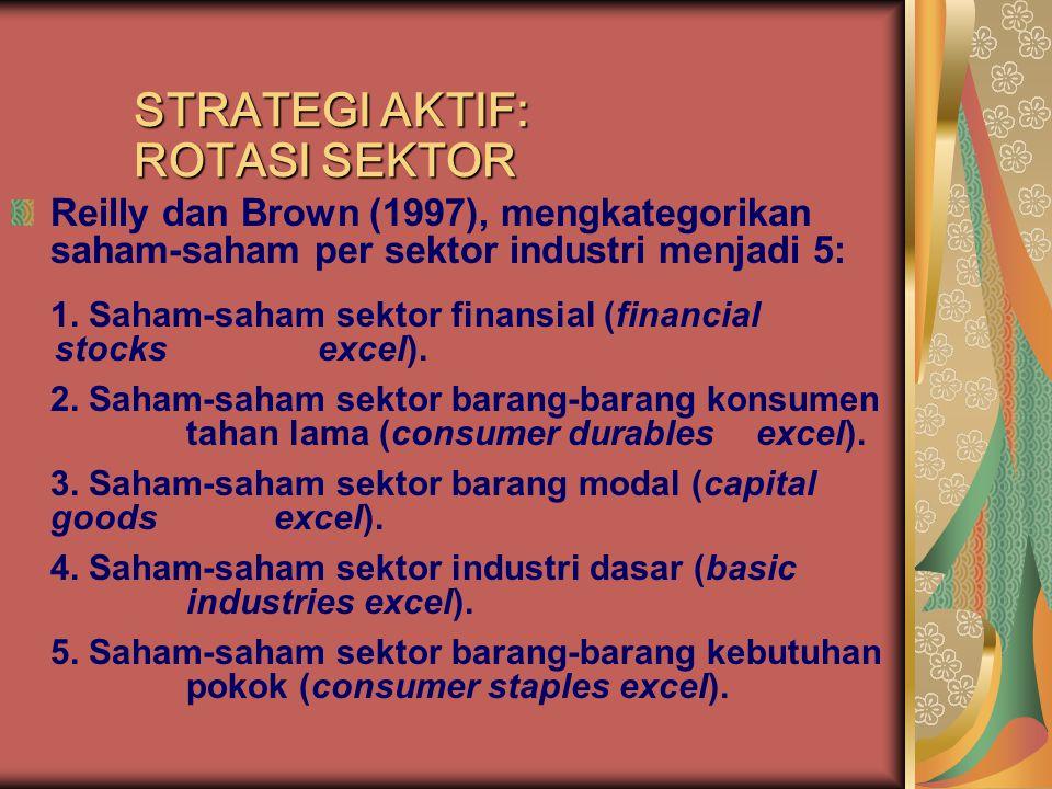 Reilly dan Brown (1997), mengkategorikan saham-saham per sektor industri menjadi 5: 1. Saham-saham sektor finansial (financial stocks excel). 2. Saham