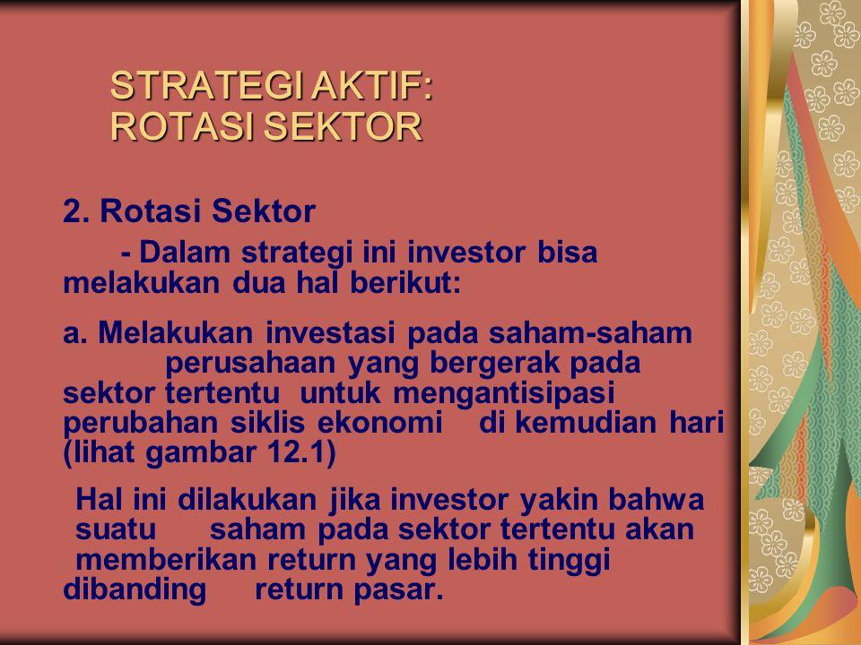 STRATEGI AKTIF: ROTASI SEKTOR 2. Rotasi Sektor - Dalam strategi ini investor bisa melakukan dua hal berikut: a. Melakukan investasi pada saham-saham p
