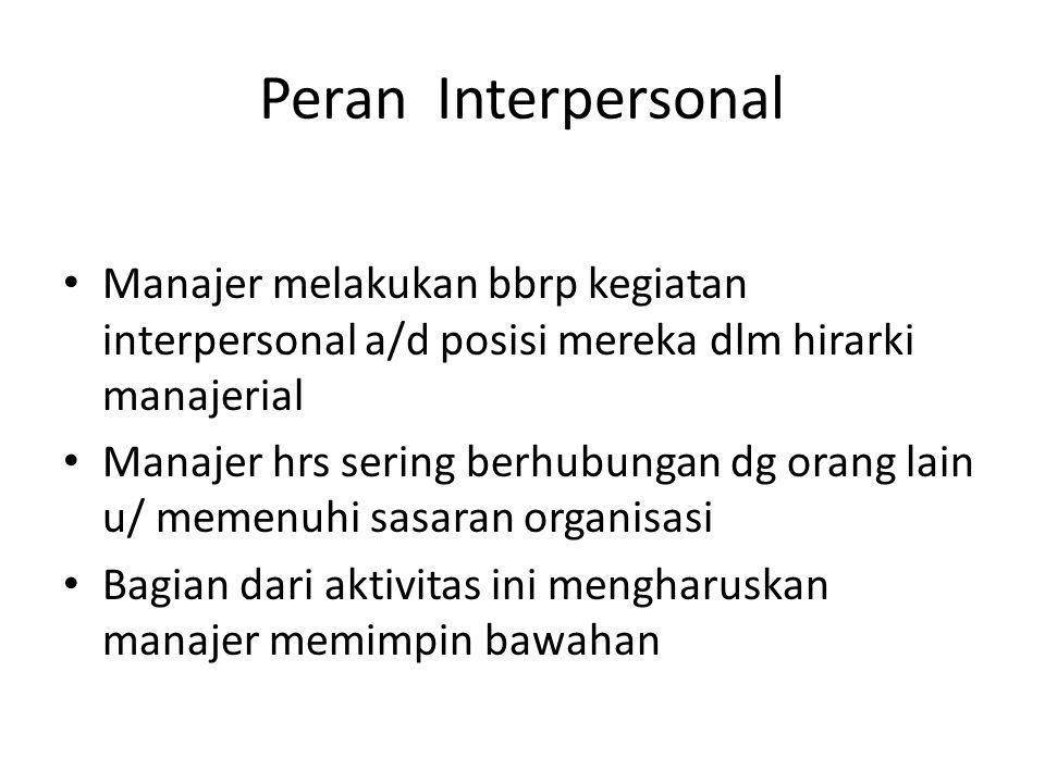 Peran Interpersonal Manajer melakukan bbrp kegiatan interpersonal a/d posisi mereka dlm hirarki manajerial Manajer hrs sering berhubungan dg orang lai