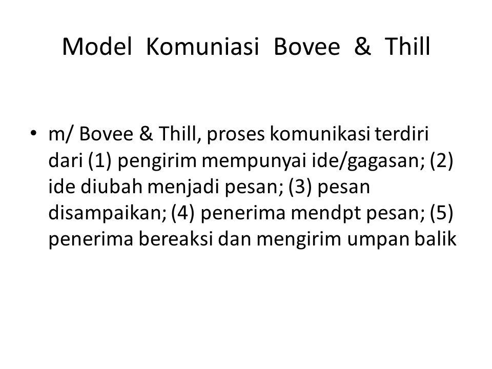 Model Komuniasi Bovee & Thill m/ Bovee & Thill, proses komunikasi terdiri dari (1) pengirim mempunyai ide/gagasan; (2) ide diubah menjadi pesan; (3) p