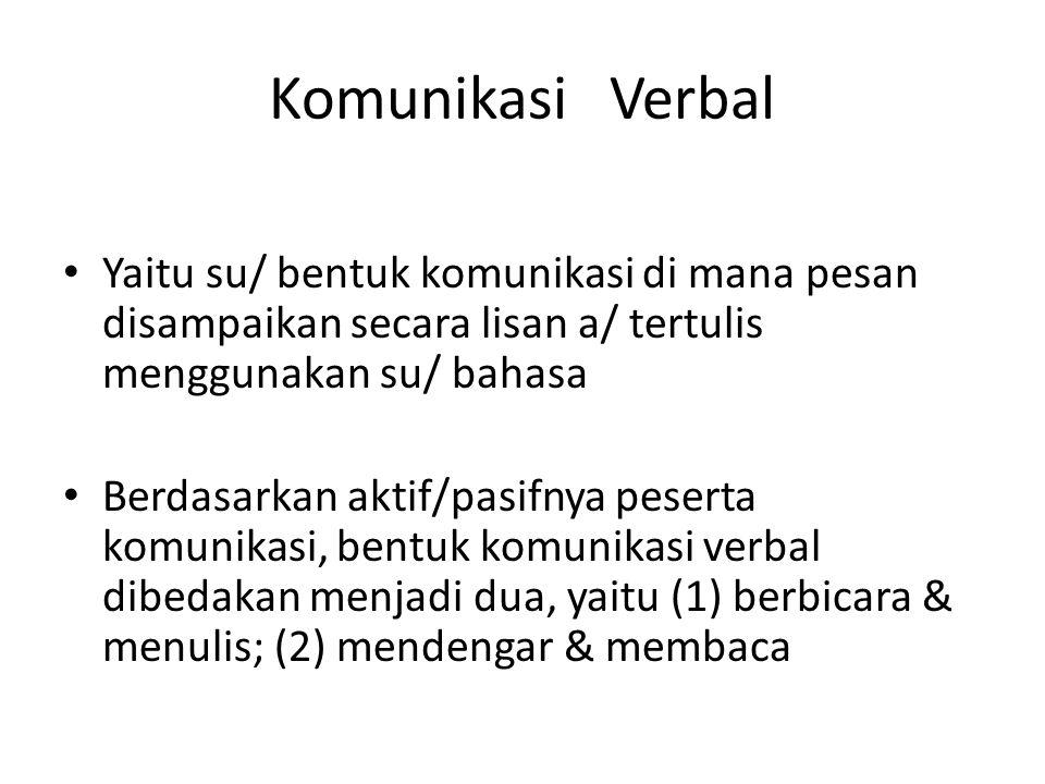 Komunikasi Verbal Yaitu su/ bentuk komunikasi di mana pesan disampaikan secara lisan a/ tertulis menggunakan su/ bahasa Berdasarkan aktif/pasifnya pes