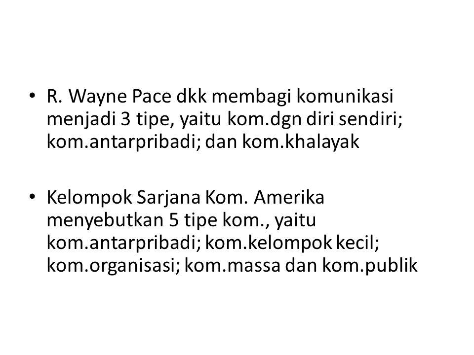 R. Wayne Pace dkk membagi komunikasi menjadi 3 tipe, yaitu kom.dgn diri sendiri; kom.antarpribadi; dan kom.khalayak Kelompok Sarjana Kom. Amerika meny