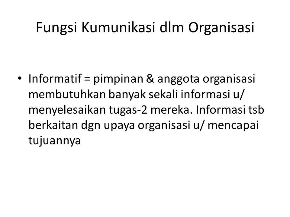 Fungsi Kumunikasi dlm Organisasi Informatif = pimpinan & anggota organisasi membutuhkan banyak sekali informasi u/ menyelesaikan tugas-2 mereka. Infor