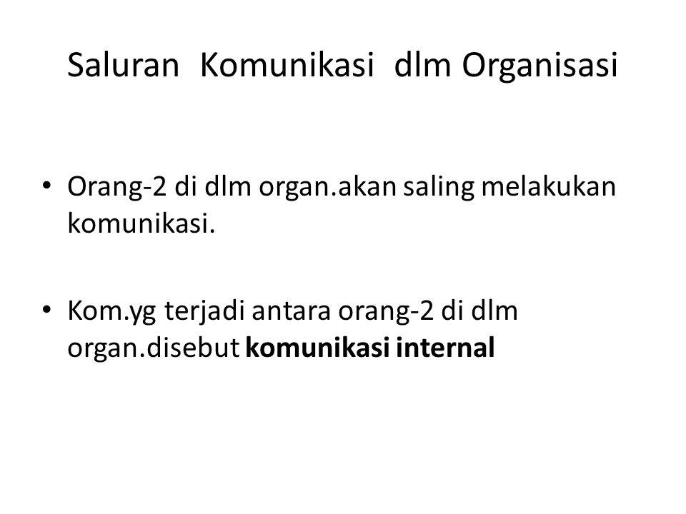 Saluran Komunikasi dlm Organisasi Orang-2 di dlm organ.akan saling melakukan komunikasi. Kom.yg terjadi antara orang-2 di dlm organ.disebut komunikasi