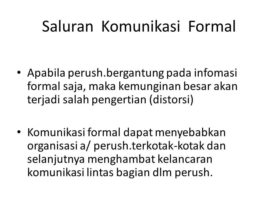 Saluran Komunikasi Formal Apabila perush.bergantung pada infomasi formal saja, maka kemunginan besar akan terjadi salah pengertian (distorsi) Komunika