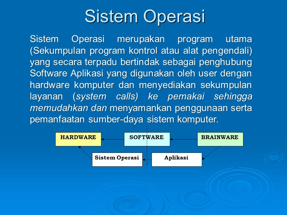Sistem Operasi Sistem Operasi merupakan program utama (Sekumpulan program kontrol atau alat pengendali) yang secara terpadu bertindak sebagai penghubung Software Aplikasi yang digunakan oleh user dengan hardware komputer dan menyediakan sekumpulan layanan (system calls) ke pemakai sehingga memudahkan dan menyamankan penggunaan serta pemanfaatan sumber-daya sistem komputer Sistem Operasi merupakan program utama (Sekumpulan program kontrol atau alat pengendali) yang secara terpadu bertindak sebagai penghubung Software Aplikasi yang digunakan oleh user dengan hardware komputer dan menyediakan sekumpulan layanan (system calls) ke pemakai sehingga memudahkan dan menyamankan penggunaan serta pemanfaatan sumber-daya sistem komputer.
